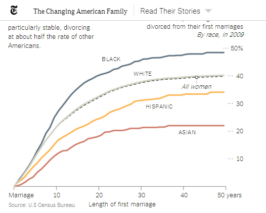 the changing american family The classic nuclear family, the kind imprinted on the american imagination by tv shows like leave it to beaver, has been left behind in 1960, 37% of households.